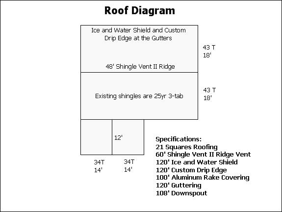 Roofing Hail Damage Waldorf Maryland