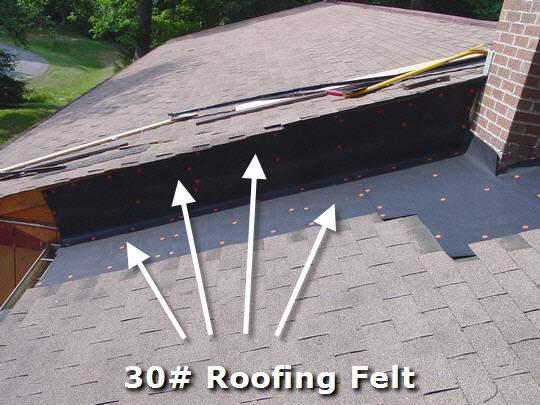 New Roof Underlayment