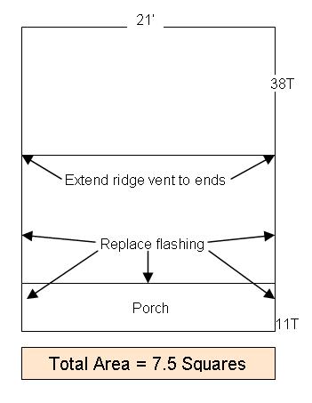 Laurel Md Roof Diagram 2