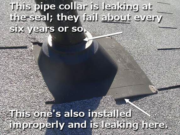 Leaky plastic pipe collar