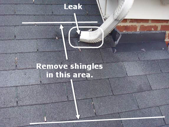 Leaking Roof Repair roof repair maryland